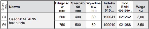 osadniki krakmat z kompozytu poliestrowo-szklanego parametry