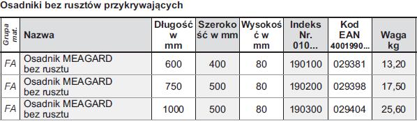 osadniki krakmat z polimerobetonu parametry